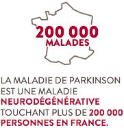 200000 malades Parkinson